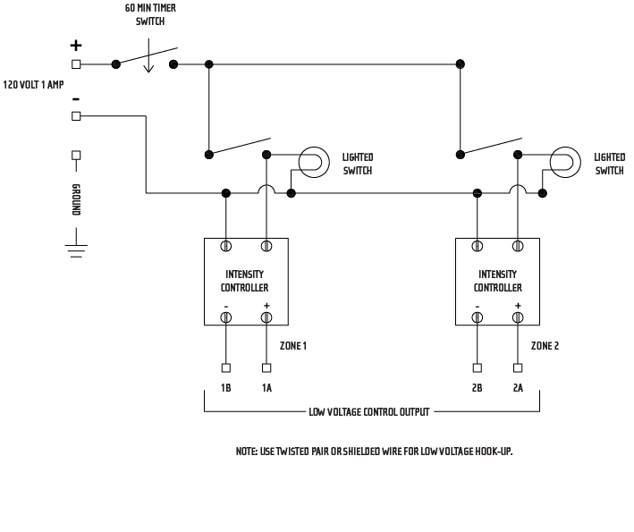 Two Zone Analog Controller