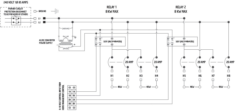 Home Management Relay Panel Sample Wiring Diagram