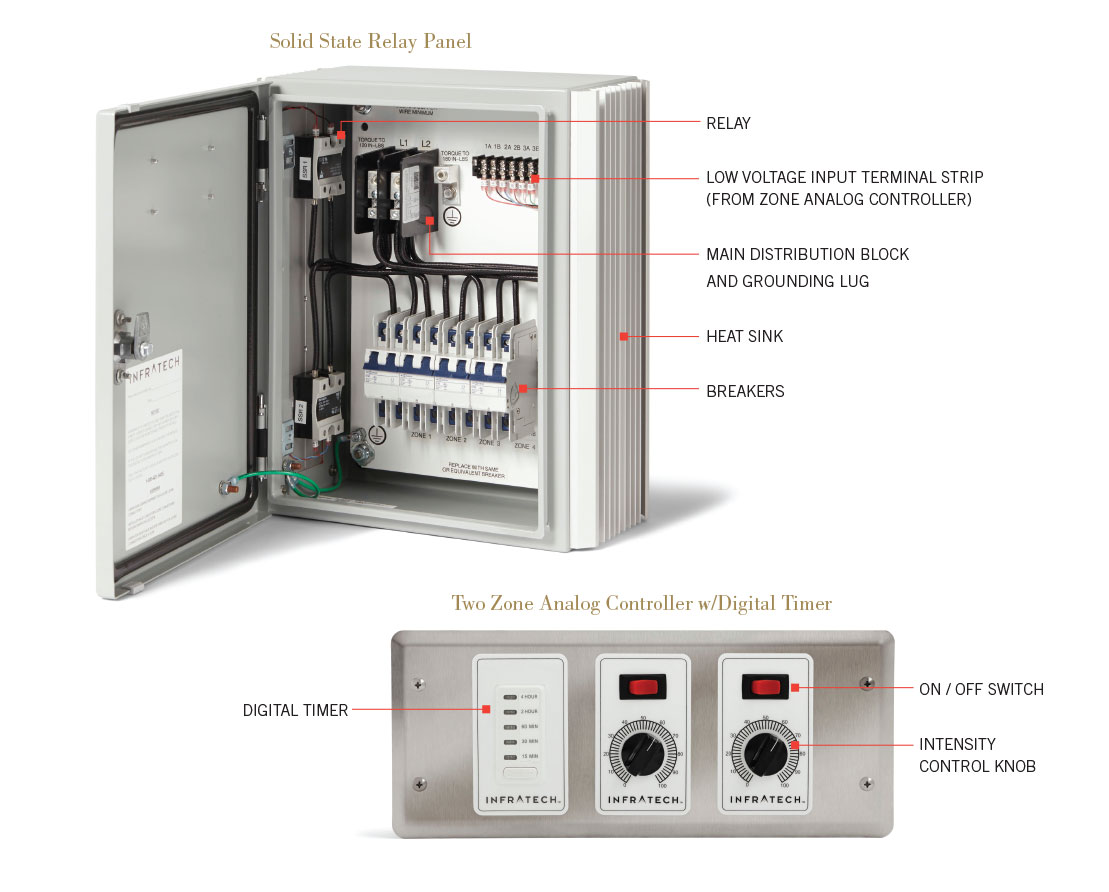 Reference Manual Infratech Official Site Opto 22 Relay Wiring Diagram Ac Ssr Project Panel And Controller